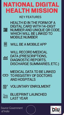 National Digital Health Mission